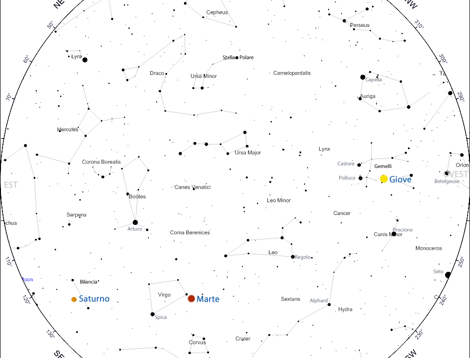 eventi astronomici del mese di maggio