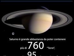 Saturn in 2015